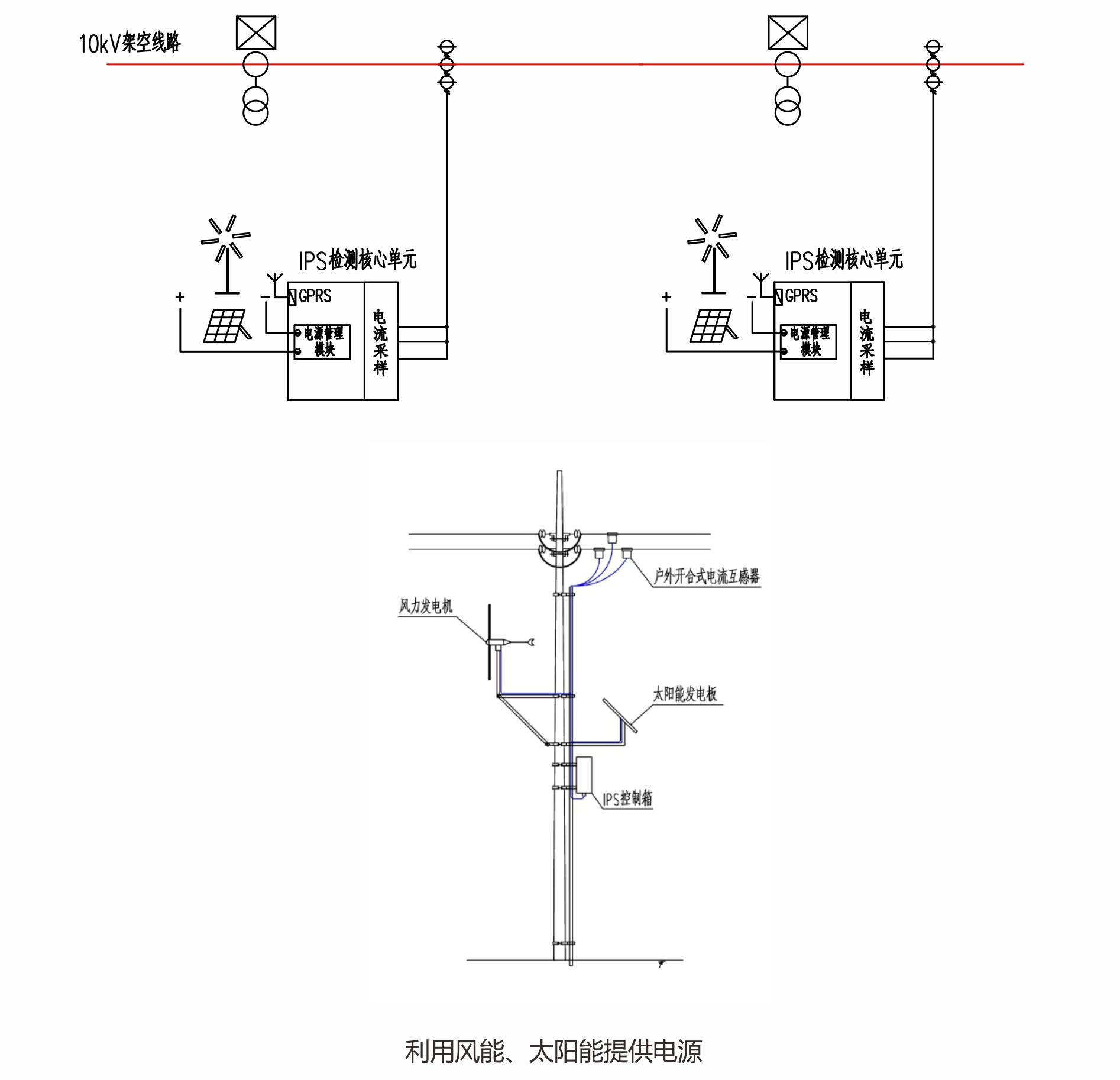 安装小电流选线装置
